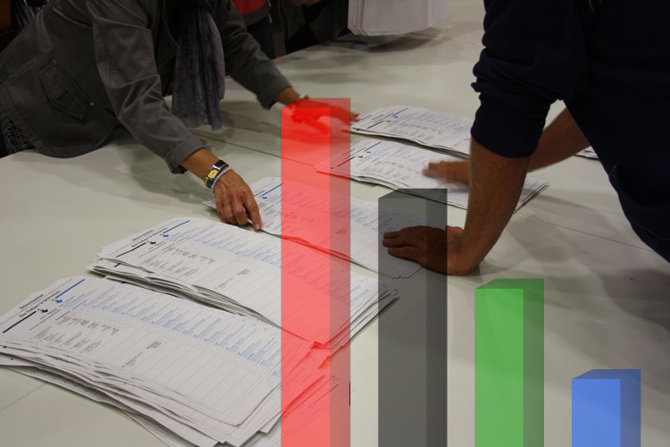 Wahlergebnisse Wunstorf